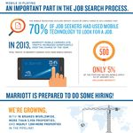 Mobile Apply Infographic